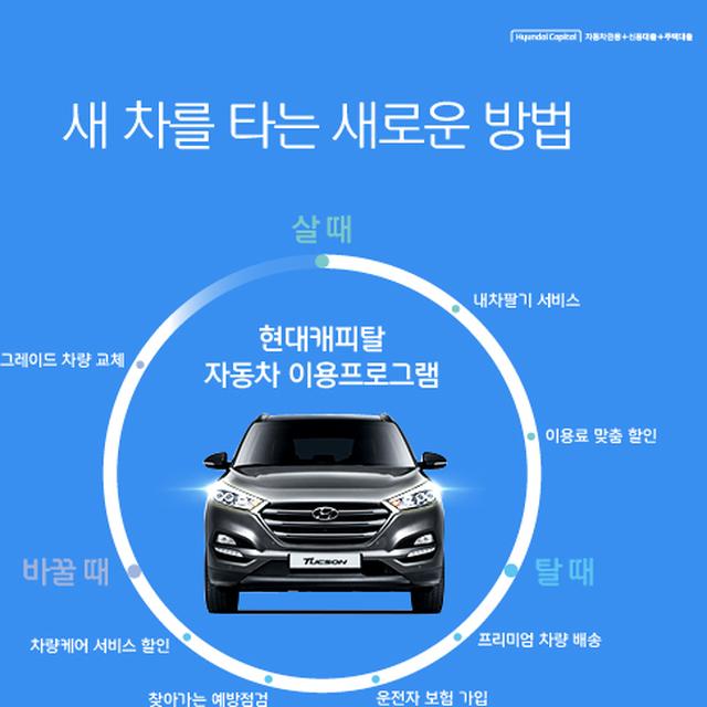 현대캐피탈 자동차이용 프로그램 (상담만 받아도 차량 경품!)